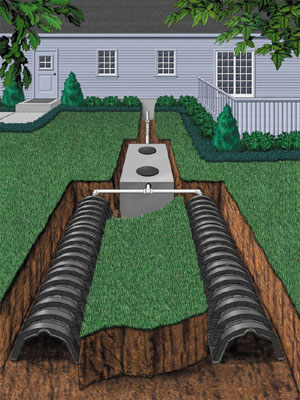 septic_basics_parts_of_the_septic_system_septic_tank_and_septic_drain_field